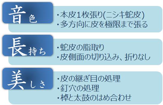 3no_kodawari.png